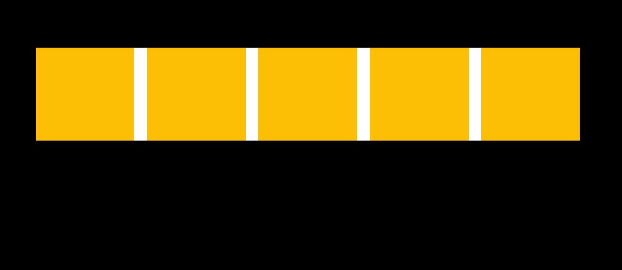 5-Star Supplier Award