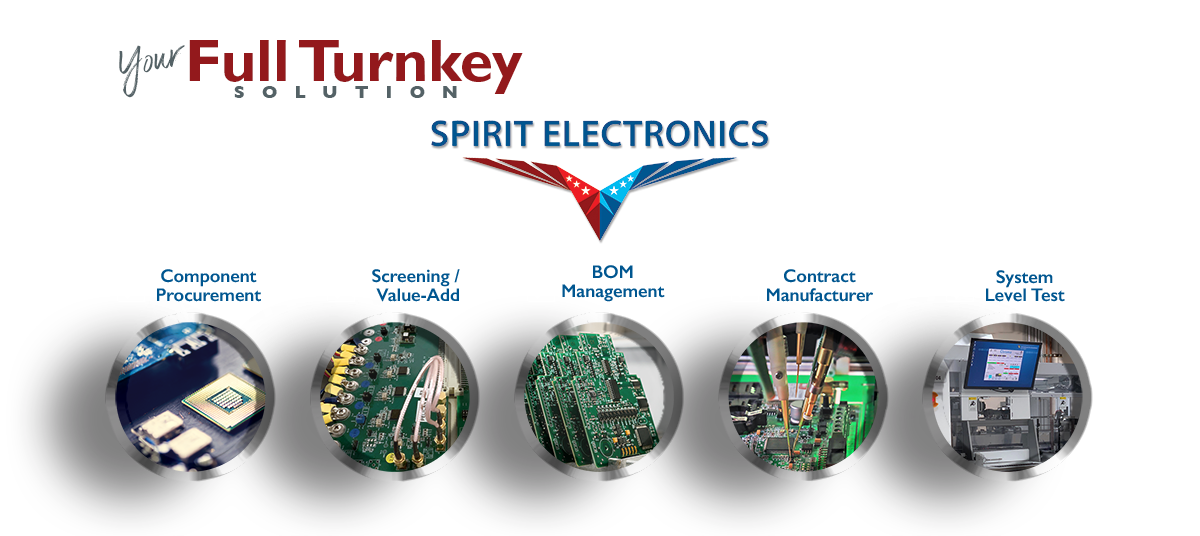 Spirit Electronics is your Full Turnkey Solution