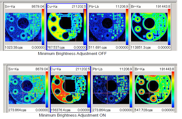 XRF composition analysis element samples