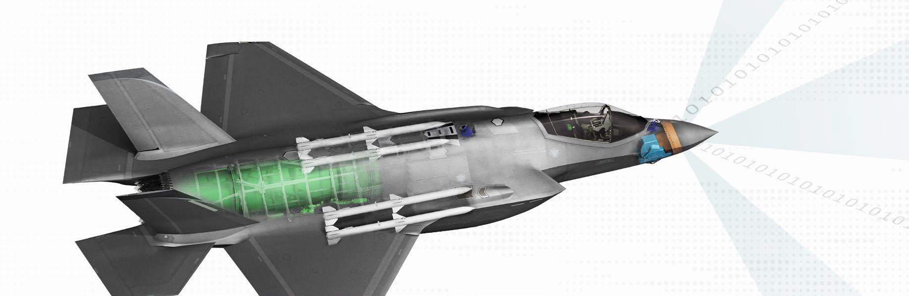 F-35 superiority